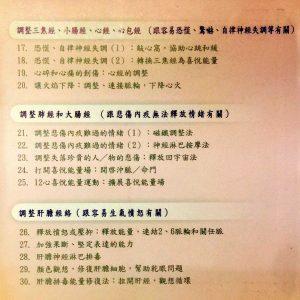 DVD22